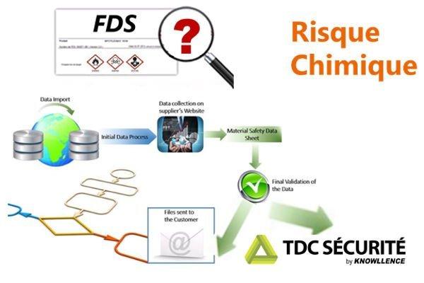 Logiciel d'évaluation du risque chimique et FDS toujours actualisées