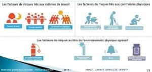 10-facteurs-de-pénibilite © ARACT, CARSAT, DIRECCTE, OPBTP