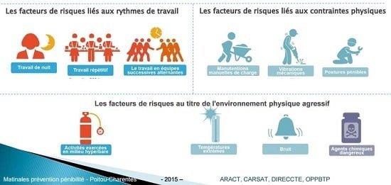 10 facteurs-de pénibilité au travail 2016 © CARSAT ARACT DIRECCTE OPBTP