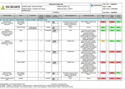 Protégé: Exemple de tableau d'analyse des risques EvRP