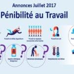 Macron pénibilité au travail annonces juillet 2017.