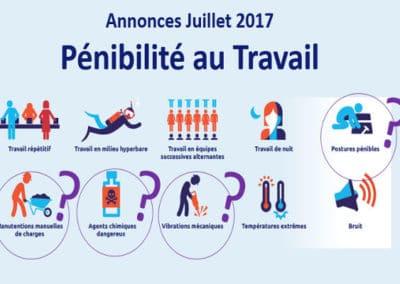 Pénibilité au Travail: les annonces du Gouvernement Macron en Juillet 2017
