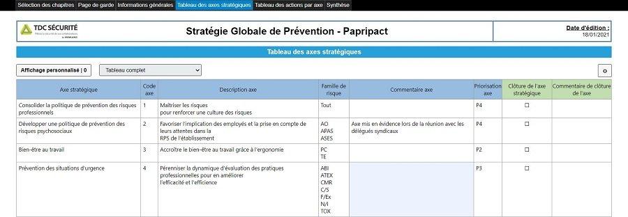 Rapport Papripact (Tableau des axes stratégiques)