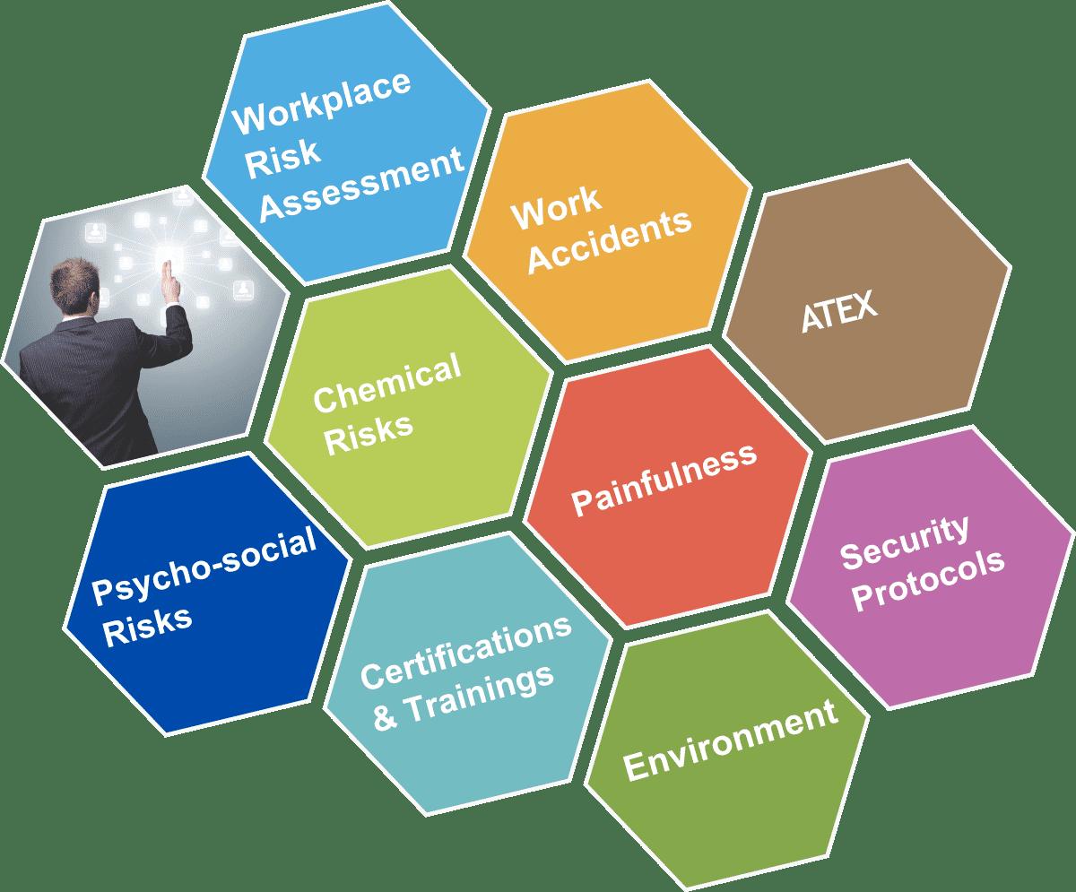 TDC Securite Software Modules