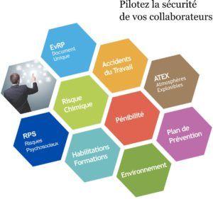 TDC Sécurité logiciel SST