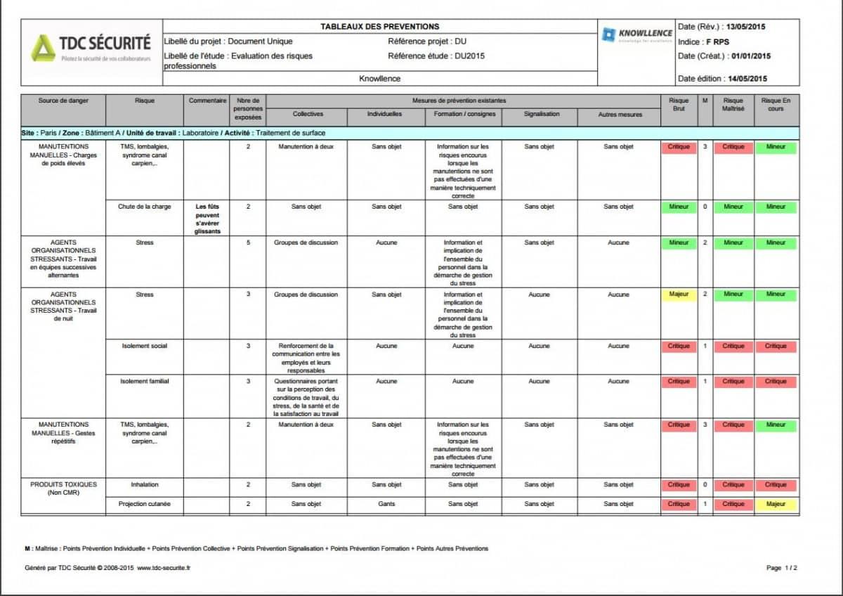 exemple de tableau des mesures de prévention avec TDC Sécurité EvRP