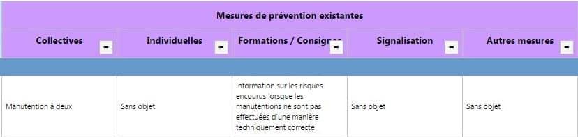 exemple tableau de mesures préventives avec TDC Sécurité EvRP