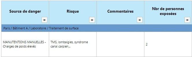 extrait-tableau-de-mesures-preventives-informations-risque-avec-TDC-Securite-EvRP