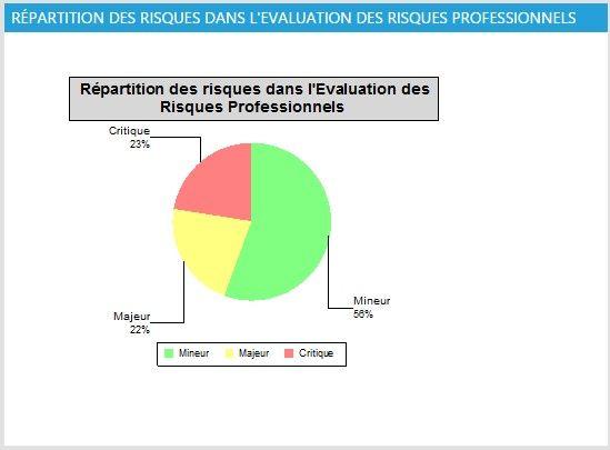 indicateur-repartition-risques-dans-evrp