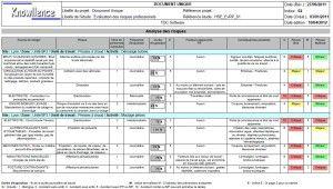 Logiciel document unique : évaluation risques professionnels