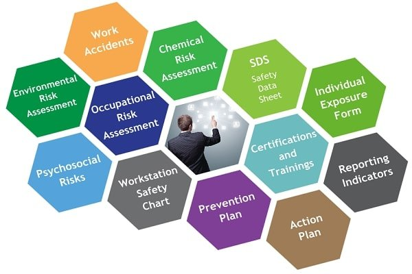 TDC Securite Software Modules