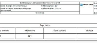 Statistiques AT : Nombre de jours sans ATAA