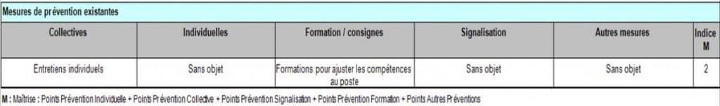 Traitement des risques EvRP : plan d'action 2 sur 3