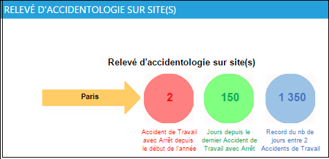 releve-d-accidentologie-par-site
